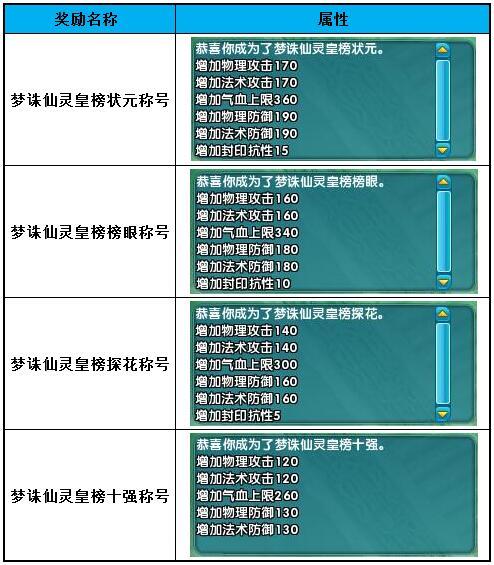 图片: shuxing.jpg