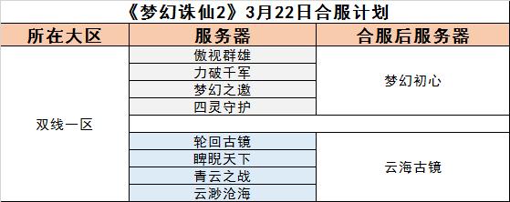 图片: 《梦幻诛仙2》3月22日合服计划(修).jpg