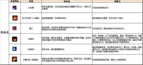 图片: 焚香谷.jpg